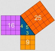 Teorema de Pitàgores, www.mathsisfun.com