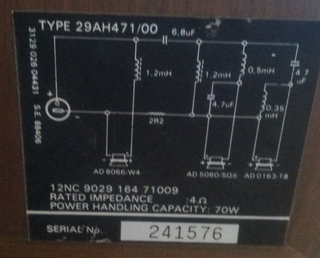 Philips Type 29AH471 00 - Serial number and crossover